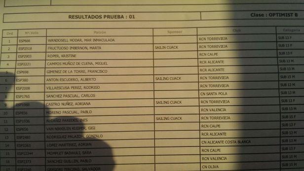 Clasificaciones 13II16 2